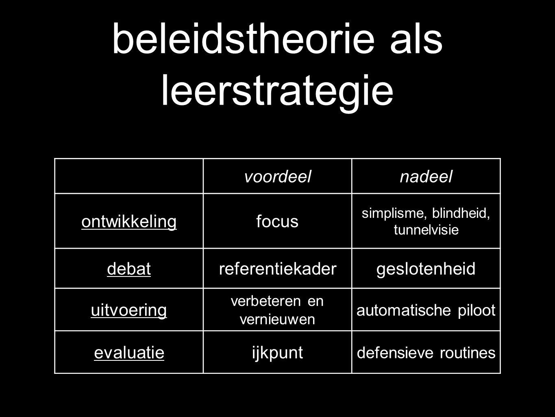beleidstheorie als leerstrategie voordeelnadeel ontwikkelingfocus simplisme, blindheid, tunnelvisie debatreferentiekadergeslotenheid uitvoering verbet