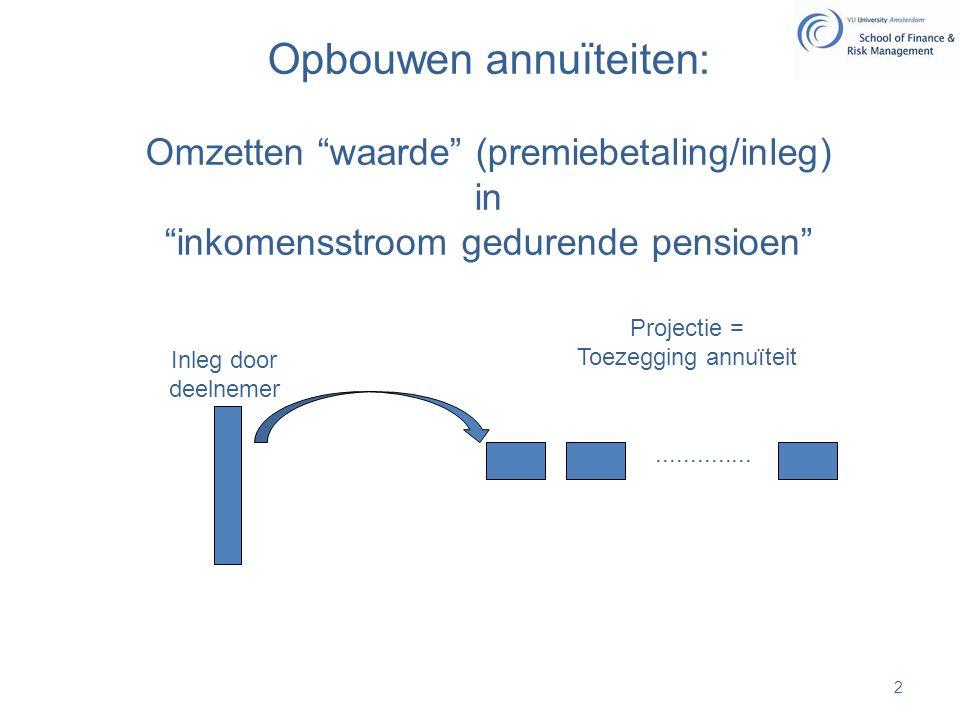 Uitbetalingsfase: Denken over verschillende soorten annuïteiten....