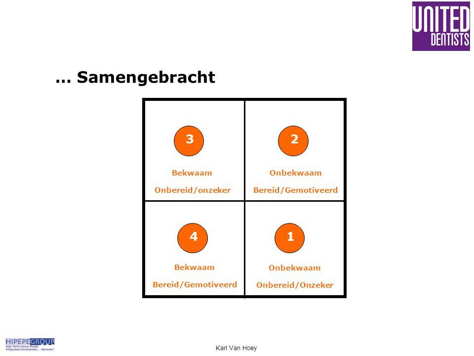 … Samengebracht Karl Van Hoey Onbekwaam Onbereid/Onzeker Onbekwaam Bereid/Gemotiveerd Bekwaam Onbereid/onzeker Bekwaam Bereid/Gemotiveerd 1 23 4