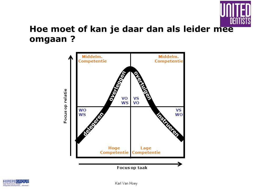 Karl Van Hoey Focus op taak Middelm. Competentie Hoge Competentie Lage Competentie Focus op relatie VS VO WS VS WO WS Middelm. Competentie Hoe moet of