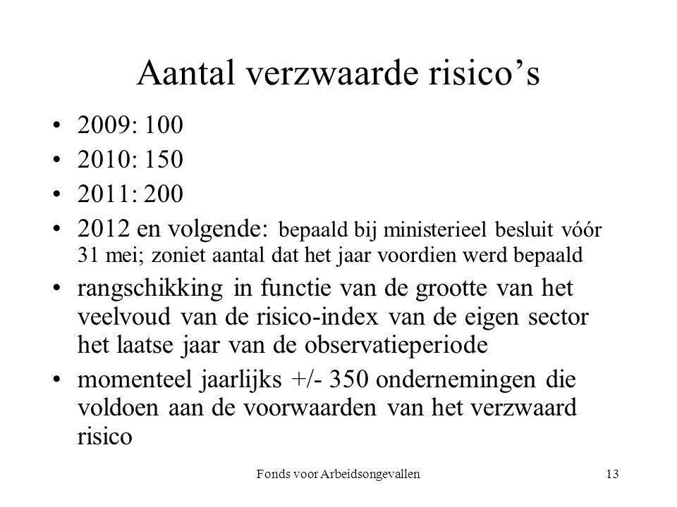 Fonds voor Arbeidsongevallen13 Aantal verzwaarde risico's 2009: 100 2010: 150 2011: 200 2012 en volgende: bepaald bij ministerieel besluit vóór 31 mei