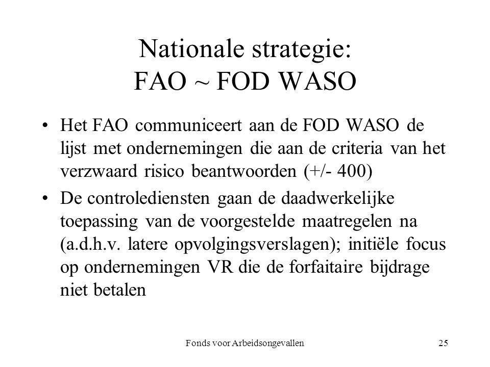 Fonds voor Arbeidsongevallen25 Nationale strategie: FAO ~ FOD WASO Het FAO communiceert aan de FOD WASO de lijst met ondernemingen die aan de criteria