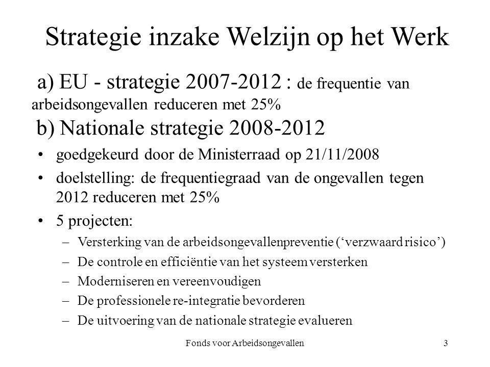 Fonds voor Arbeidsongevallen3 a) EU - strategie 2007-2012 : de frequentie van arbeidsongevallen reduceren met 25% b) Nationale strategie 2008-2012 goe