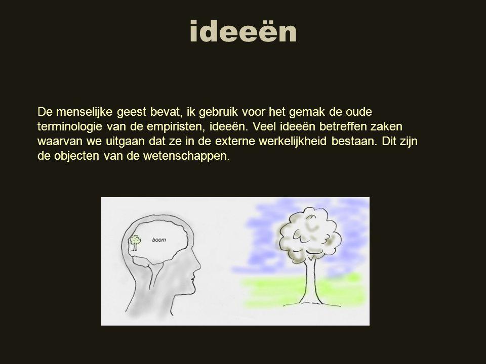 ideeën De menselijke geest bevat, ik gebruik voor het gemak de oude terminologie van de empiristen, ideeën. Veel ideeën betreffen zaken waarvan we uit