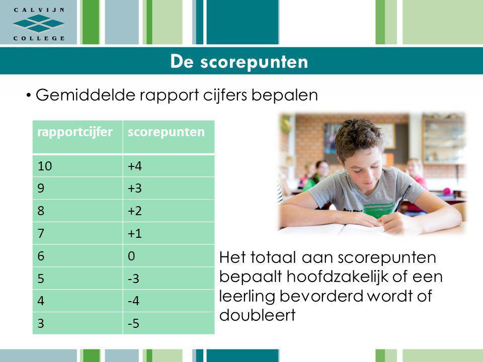 De scorepunten Gemiddelde rapport cijfers bepalen Het totaal aan scorepunten bepaalt hoofdzakelijk of een leerling bevorderd wordt of doubleert rapportcijferscorepunten 10+4 9+3 8+2 7+1 60 5-3 4-4 3-5