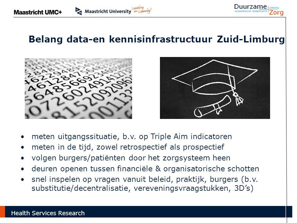 Belang data-en kennisinfrastructuur Zuid-Limburg meten uitgangssituatie, b.v.