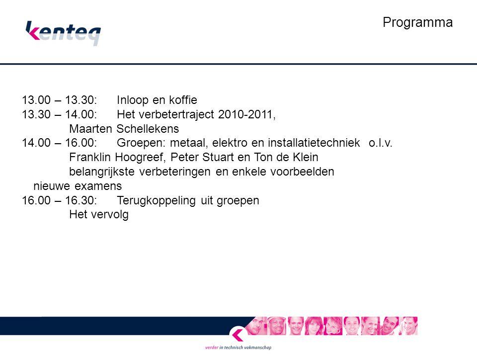 Presentaties en kort verslag via e-mail naar aanwezigen Indeling in groepen via inschrijving – niet iedereen heeft groep gemeld Aanwezigen zonder vooraanmelding svp ook e-mail / instelling op presentielijst Metaal in A 0.3 Installatie in A 0.4 Elektro in A 0.2 Plenaire afsluiting A 1.5 / 1.6 Inspecteur Wim Kooijman aanwezig 'Huishoudelijk':
