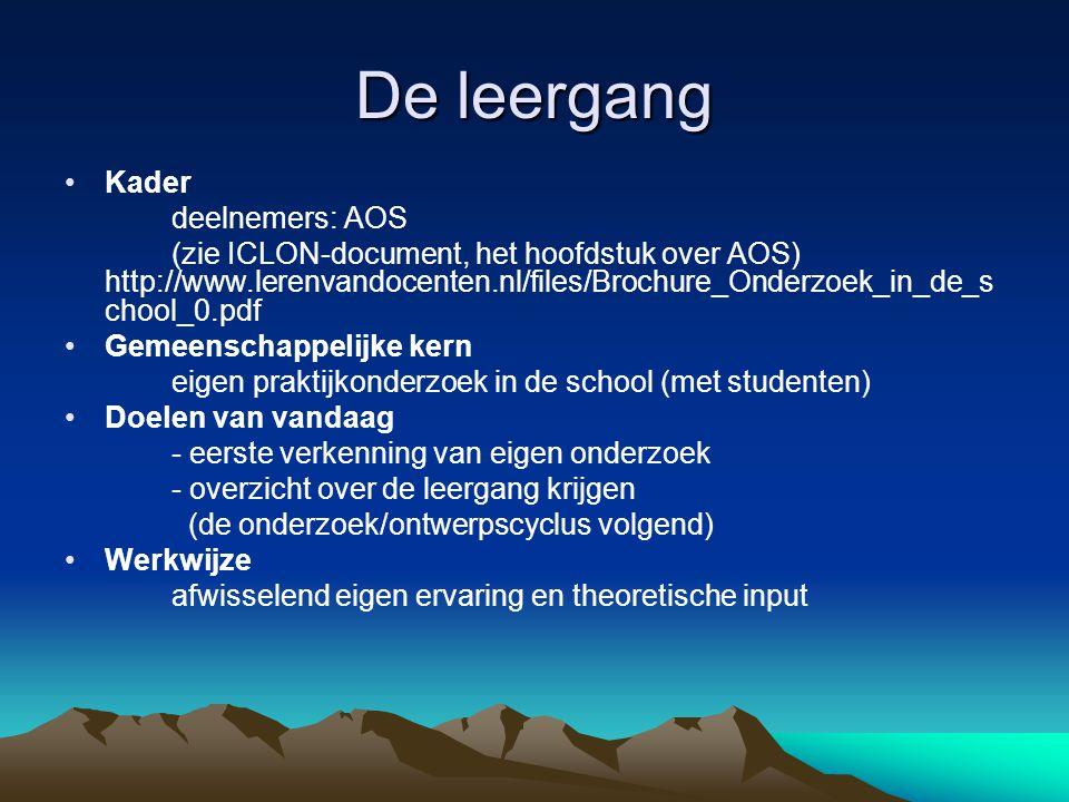 De leergang Kader deelnemers: AOS (zie ICLON-document, het hoofdstuk over AOS) http://www.lerenvandocenten.nl/files/Brochure_Onderzoek_in_de_s chool_0.pdf Gemeenschappelijke kern eigen praktijkonderzoek in de school (met studenten) Doelen van vandaag - eerste verkenning van eigen onderzoek - overzicht over de leergang krijgen (de onderzoek/ontwerpscyclus volgend) Werkwijze afwisselend eigen ervaring en theoretische input