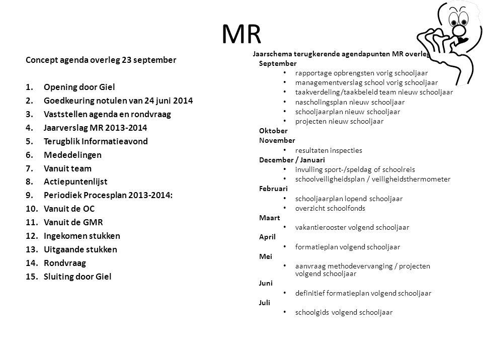 MR Jaarschema terugkerende agendapunten MR overleg September rapportage opbrengsten vorig schooljaar managementverslag school vorig schooljaar taakver