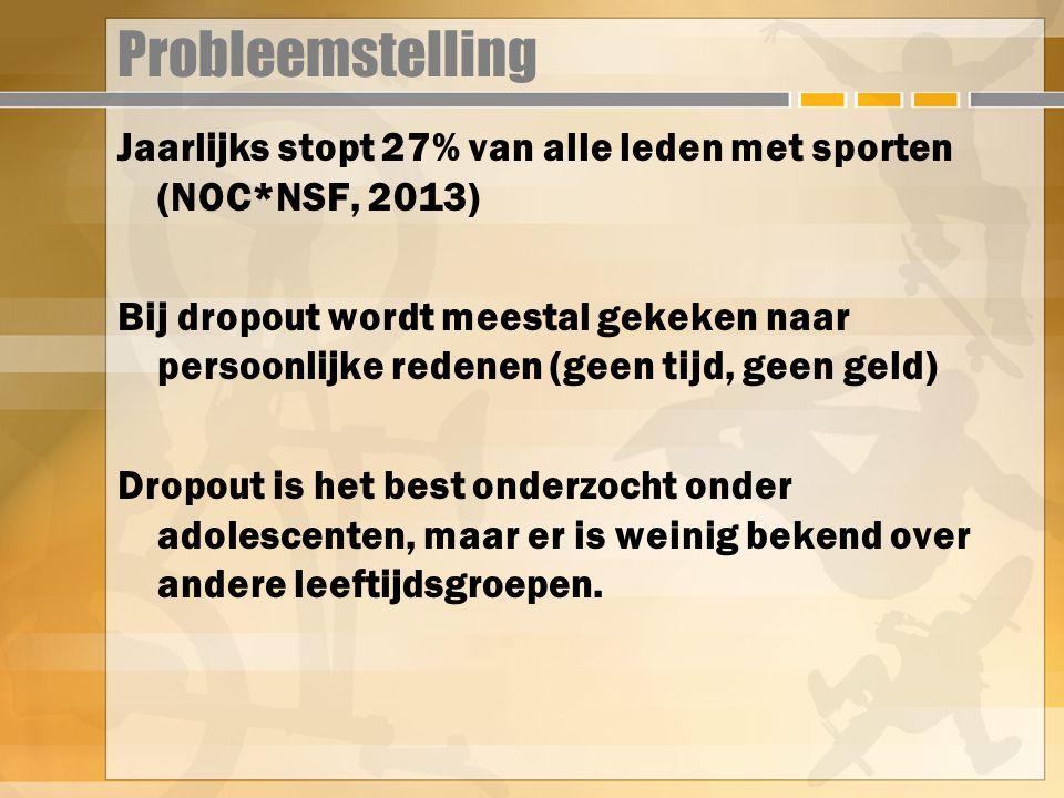 Probleemstelling Jaarlijks stopt 27% van alle leden met sporten (NOC*NSF, 2013) Bij dropout wordt meestal gekeken naar persoonlijke redenen (geen tijd