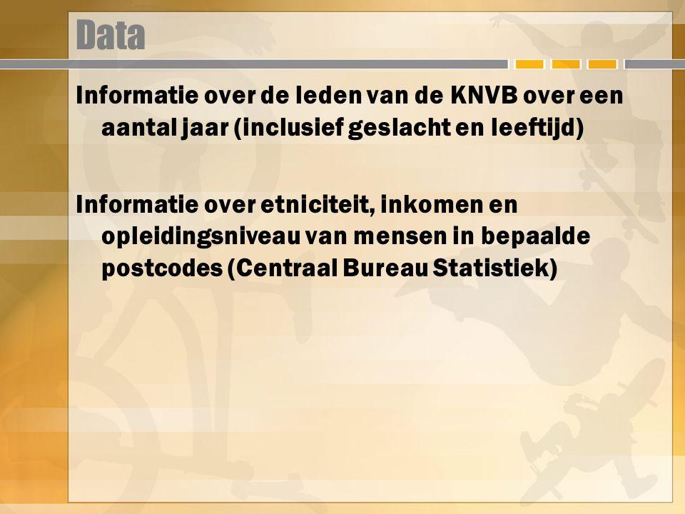 Data Informatie over de leden van de KNVB over een aantal jaar (inclusief geslacht en leeftijd) Informatie over etniciteit, inkomen en opleidingsniveau van mensen in bepaalde postcodes (Centraal Bureau Statistiek)