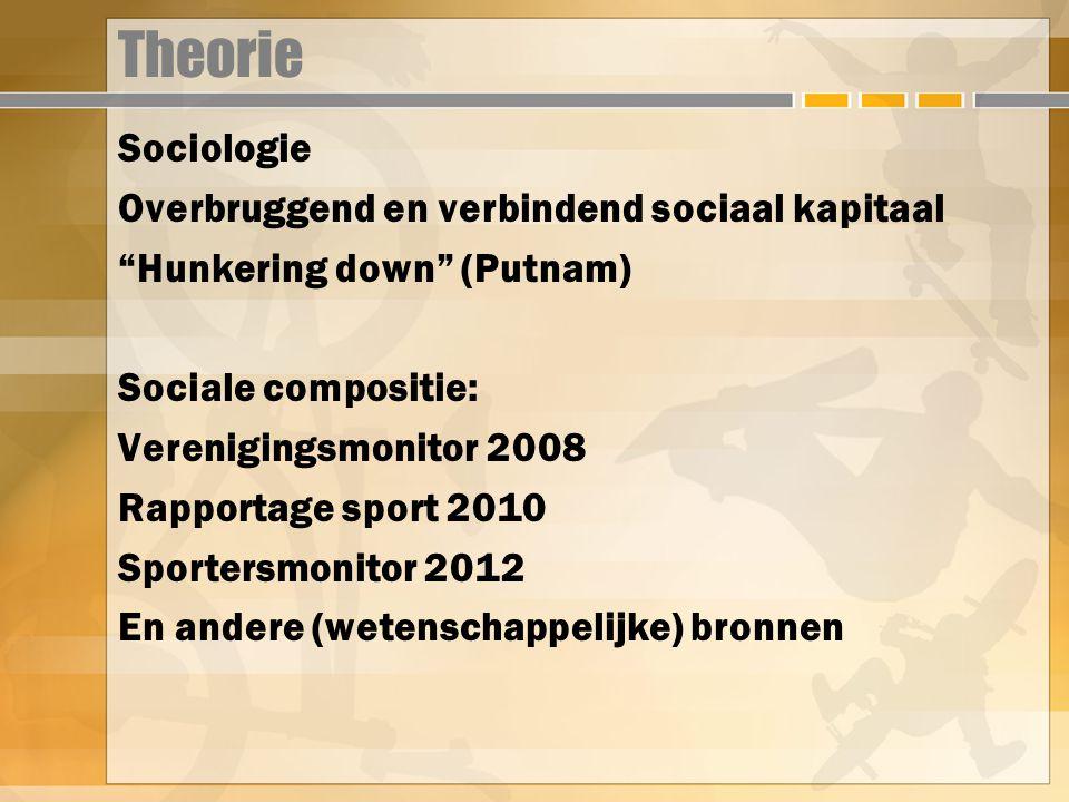 Theorie Sociologie Overbruggend en verbindend sociaal kapitaal Hunkering down (Putnam) Sociale compositie: Verenigingsmonitor 2008 Rapportage sport 2010 Sportersmonitor 2012 En andere (wetenschappelijke) bronnen