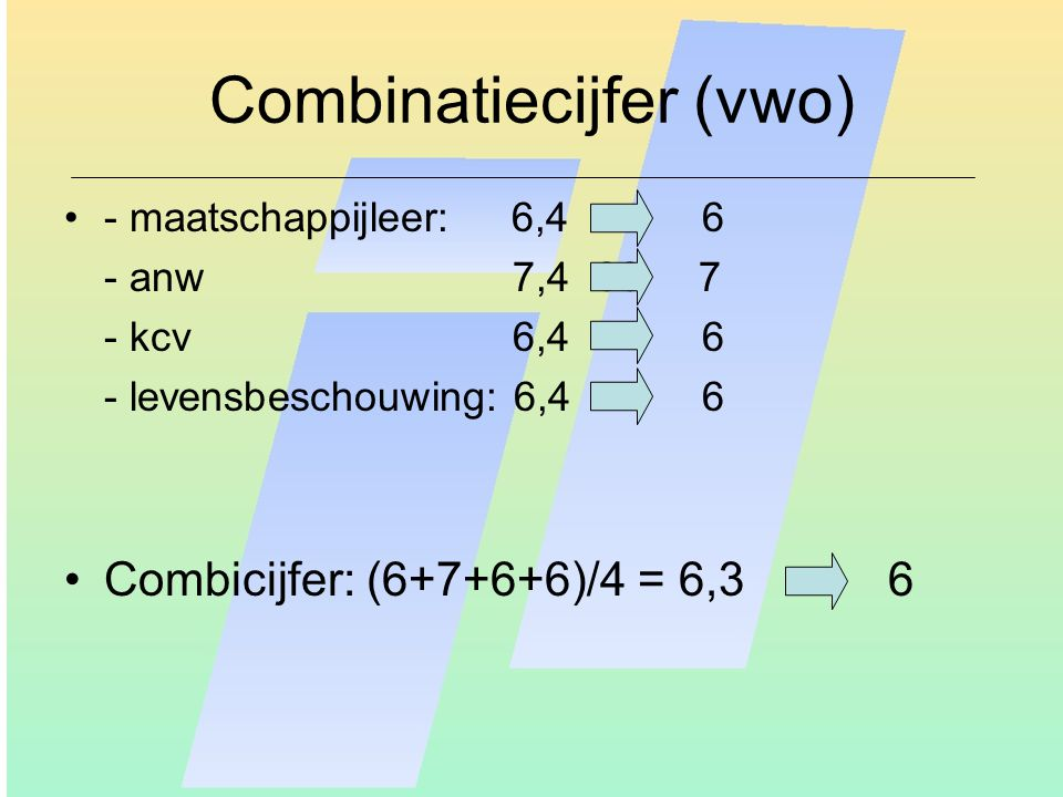 Combinatiecijfer (vwo) - maatschappijleer: 6,46 - anw 7,488 7 - kcv 6,46 - levensbeschouwing: 6,46 Combicijfer: (6+7+6+6)/4 = 6,3 6