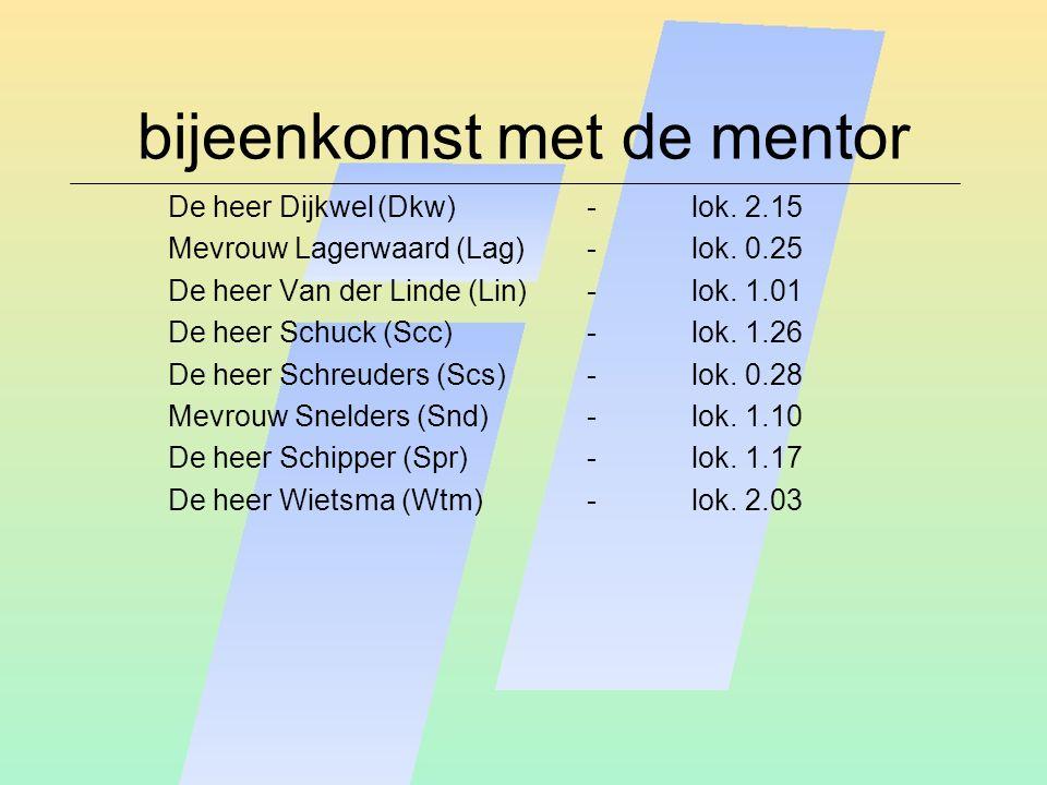 bijeenkomst met de mentor De heer Dijkwel(Dkw)-lok.