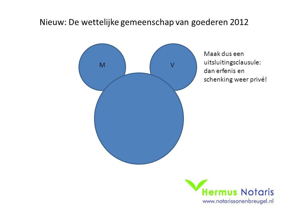 Nieuw: De wettelijke gemeenschap van goederen 2012 Maak dus een uitsluitingsclausule: dan erfenis en schenking weer privé! MV