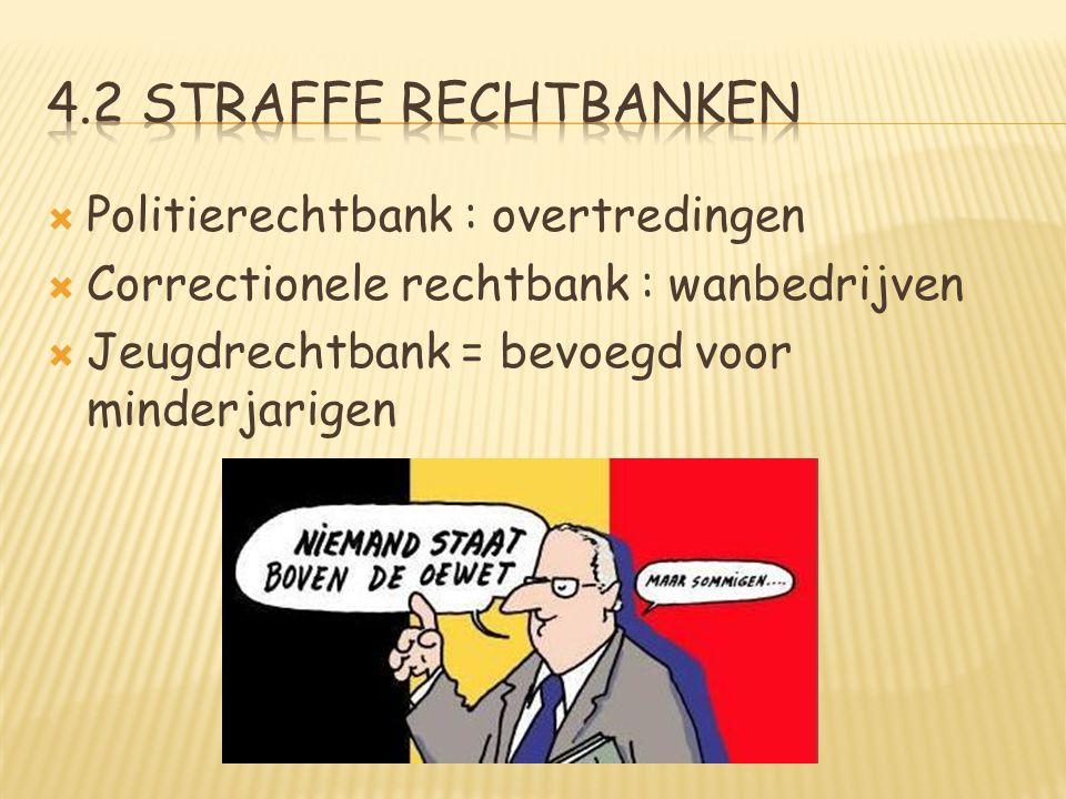  Politierechtbank : overtredingen  Correctionele rechtbank : wanbedrijven  Jeugdrechtbank = bevoegd voor minderjarigen