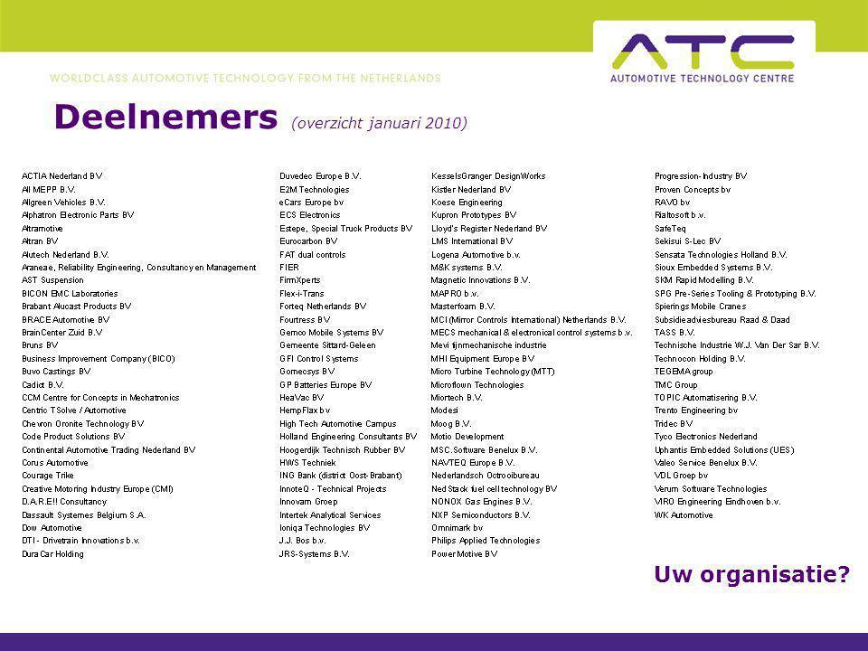 Deelnemers (overzicht januari 2010) Uw organisatie