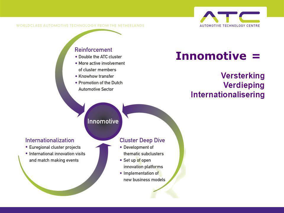 Technische focusgebieden Advanced Powertrains Materials & Light Weight Constructions Manufacturing Technology & Logistics ICT, Infotainment, Intelligent Vehicles Design & Technology