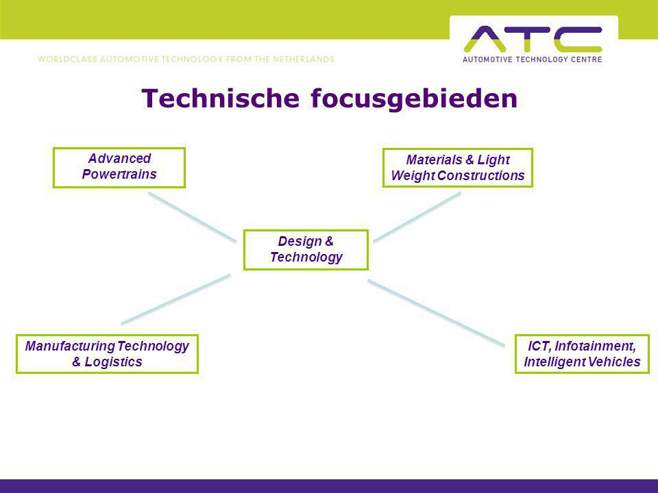 Technische focusgebieden Advanced Powertrains Materials & Light Weight Constructions Manufacturing Technology & Logistics ICT, Infotainment, Intelligent Vehicles Design & Technology