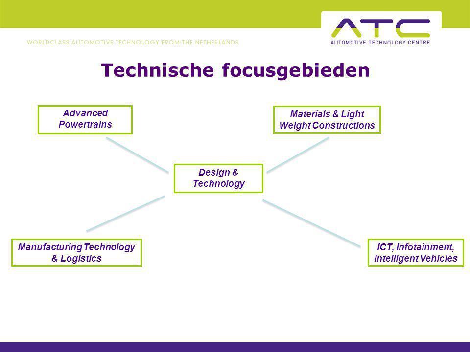 De accu is en blijft de grootste uitdaging voor elektrische voertuigen 18