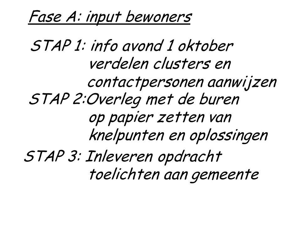 STAP 1:info avond 1 oktober verdelen clusters en contactpersonen aanwijzen STAP 2:Overleg met de buren op papier zetten van knelpunten en oplossingen STAP 3: Inleveren opdracht toelichten aan gemeente Fase A: input bewoners