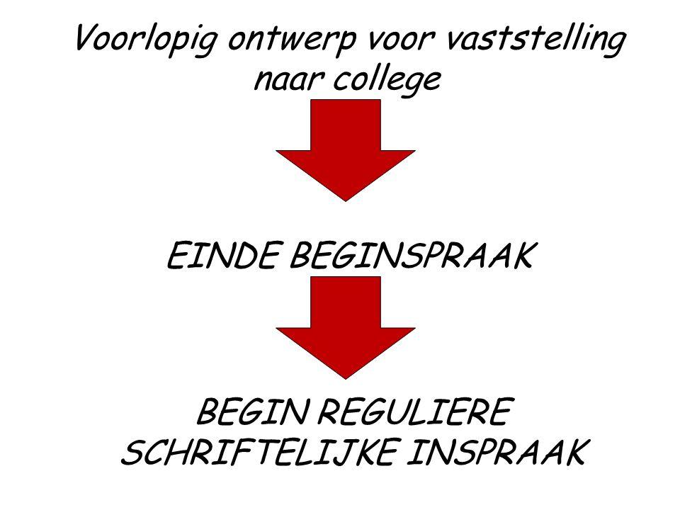 Voorlopig ontwerp voor vaststelling naar college EINDE BEGINSPRAAK BEGIN REGULIERE SCHRIFTELIJKE INSPRAAK