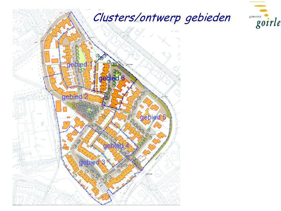 Clusters/ontwerp gebieden