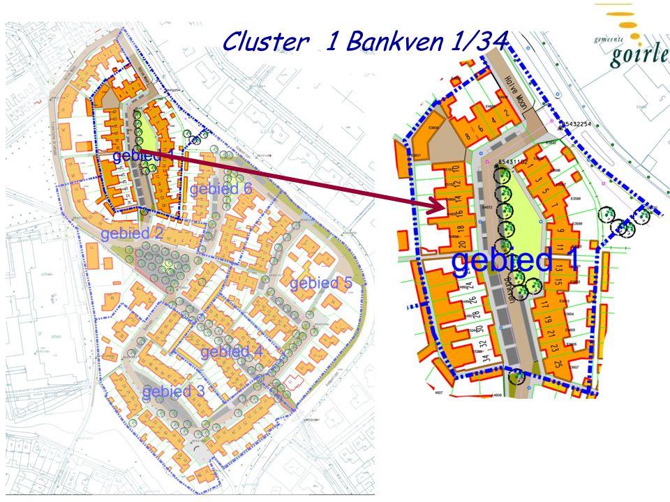 Cluster 1 Bankven 1/34