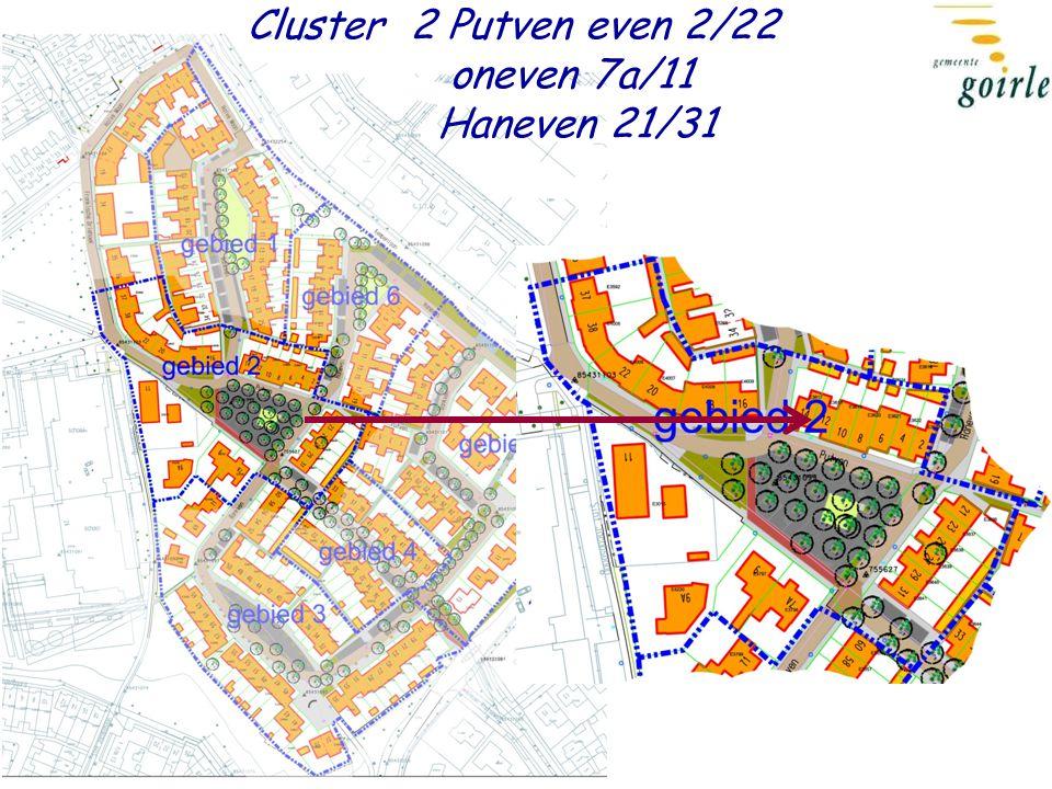 Cluster 2 Putven even 2/22 oneven 7a/11 Haneven 21/31
