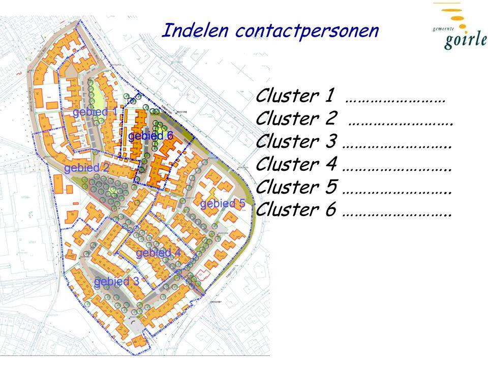Indelen contactpersonen Cluster 1 …………………… Cluster 2 …………………….