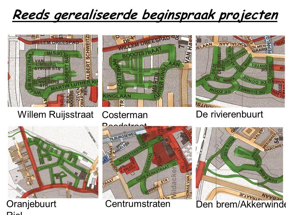 Willem Ruijsstraat Reeds gerealiseerde beginspraak projecten Costerman Boodstraat De rivierenbuurt Den brem/Akkerwinde Oranjebuurt Riel Centrumstraten