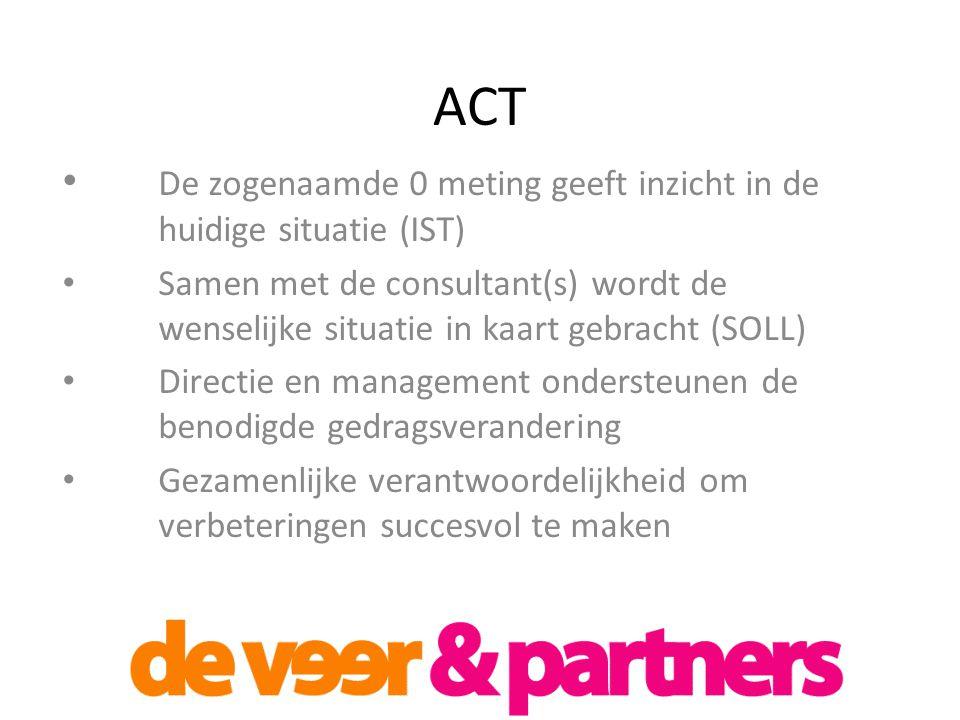 ACT De zogenaamde 0 meting geeft inzicht in de huidige situatie (IST) Samen met de consultant(s) wordt de wenselijke situatie in kaart gebracht (SOLL) Directie en management ondersteunen de benodigde gedragsverandering Gezamenlijke verantwoordelijkheid om verbeteringen succesvol te maken