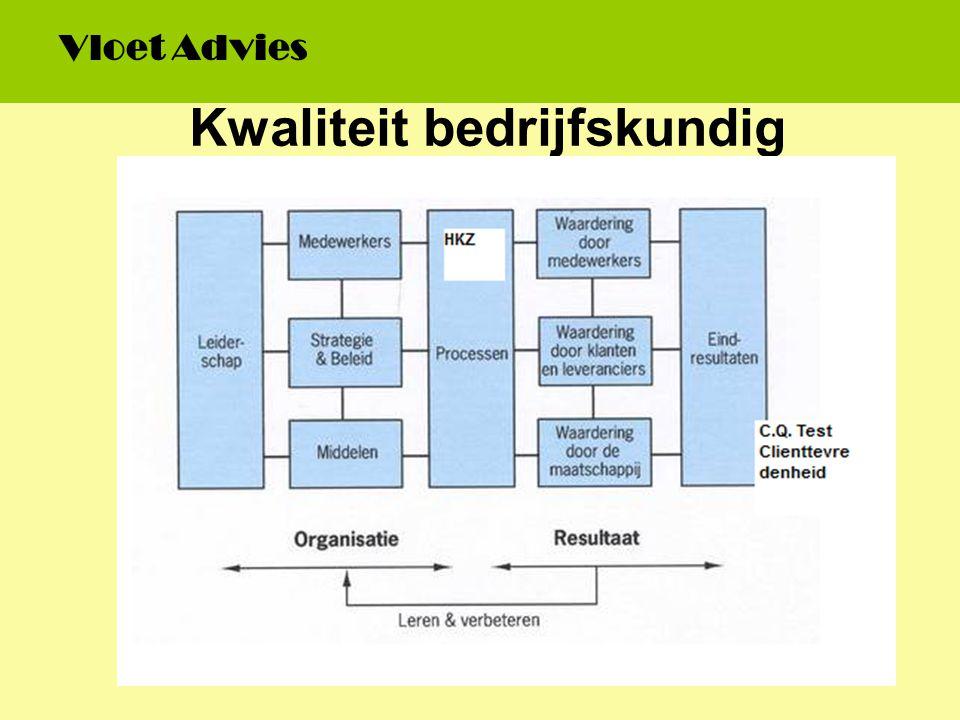 Kwaliteit bedrijfskundig Vloet Advies