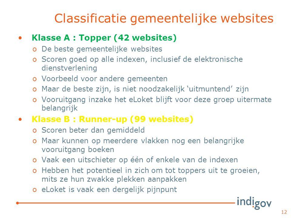 Classificatie gemeentelijke websites Klasse A : Topper (42 websites) oDe beste gemeentelijke websites oScoren goed op alle indexen, inclusief de elekt