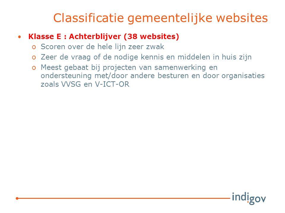 Classificatie gemeentelijke websites Klasse E : Achterblijver (38 websites) oScoren over de hele lijn zeer zwak oZeer de vraag of de nodige kennis en