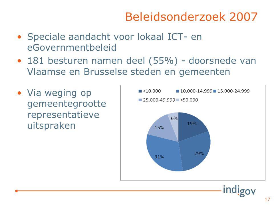Beleidsonderzoek 2007 Speciale aandacht voor lokaal ICT- en eGovernmentbeleid 181 besturen namen deel (55%) - doorsnede van Vlaamse en Brusselse steden en gemeenten 17 Via weging op gemeentegrootte representatieve uitspraken