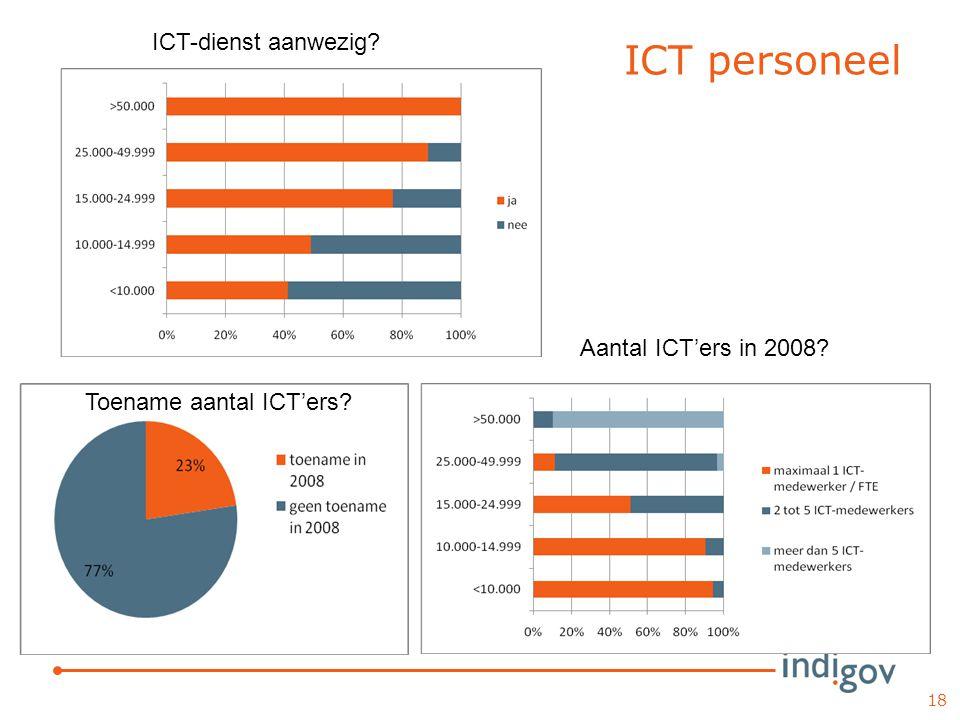 ICT personeel 18 ICT-dienst aanwezig? Aantal ICT'ers in 2008? Toename aantal ICT'ers?