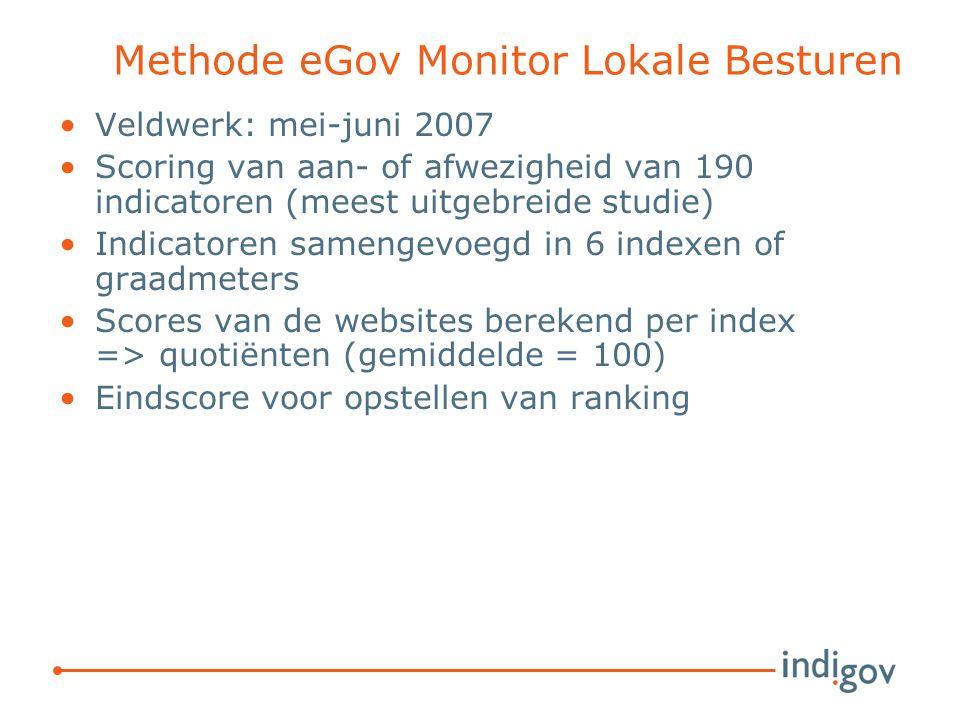 Methode eGov Monitor Lokale Besturen Veldwerk: mei-juni 2007 Scoring van aan- of afwezigheid van 190 indicatoren (meest uitgebreide studie) Indicatoren samengevoegd in 6 indexen of graadmeters Scores van de websites berekend per index => quotiënten (gemiddelde = 100) Eindscore voor opstellen van ranking