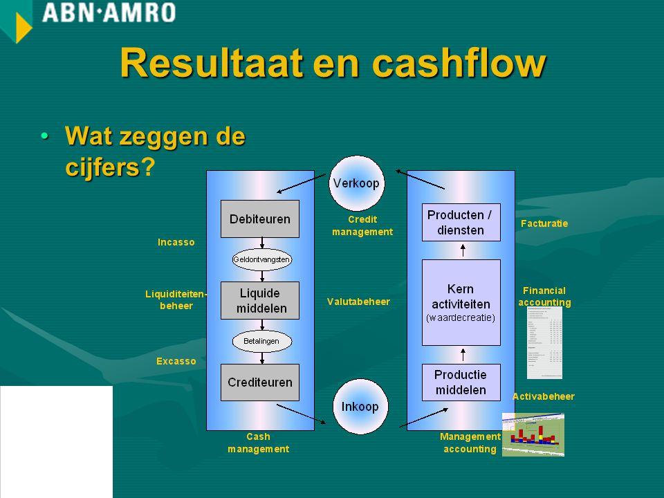 Resultaat en cashflow Wat zeggen de cijfersWat zeggen de cijfers?