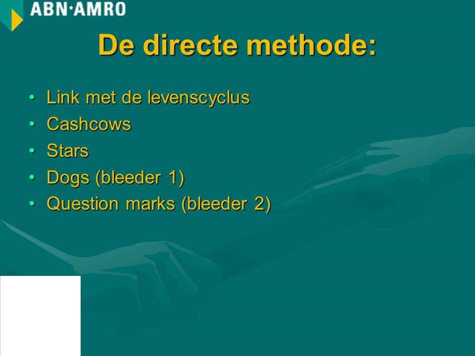 De directe methode: Link met de levenscyclusLink met de levenscyclus CashcowsCashcows StarsStars Dogs (bleeder 1)Dogs (bleeder 1) Question marks (bleeder 2)Question marks (bleeder 2)