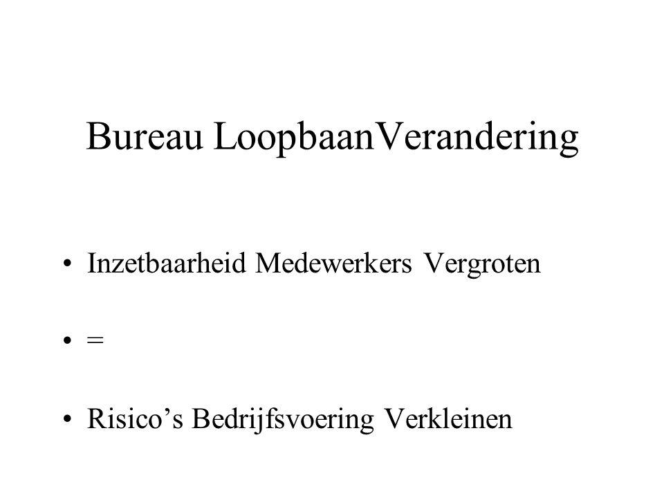 Bureau LoopbaanVerandering Inzetbaarheid Medewerkers Vergroten = Risico's Bedrijfsvoering Verkleinen