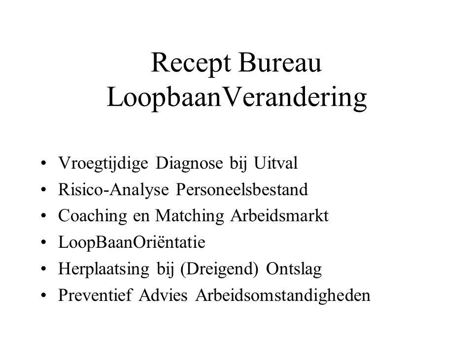 Recept Bureau LoopbaanVerandering Vroegtijdige Diagnose bij Uitval Risico-Analyse Personeelsbestand Coaching en Matching Arbeidsmarkt LoopBaanOriëntatie Herplaatsing bij (Dreigend) Ontslag Preventief Advies Arbeidsomstandigheden