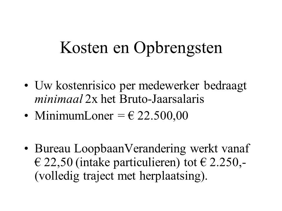 Kosten en Opbrengsten Uw kostenrisico per medewerker bedraagt minimaal 2x het Bruto-Jaarsalaris MinimumLoner = € 22.500,00 Bureau LoopbaanVerandering werkt vanaf € 22,50 (intake particulieren) tot € 2.250,- (volledig traject met herplaatsing).