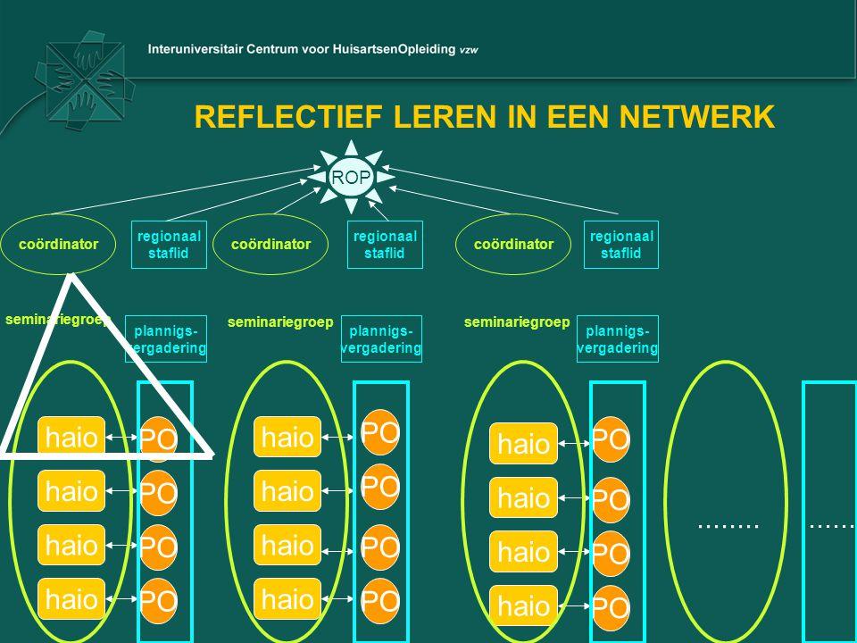 REFLECTIEF LEREN IN EEN NETWERK haio PO coördinator seminariegroep plannigs- vergadering seminariegroep coördinator regionaal staflid ROP.............