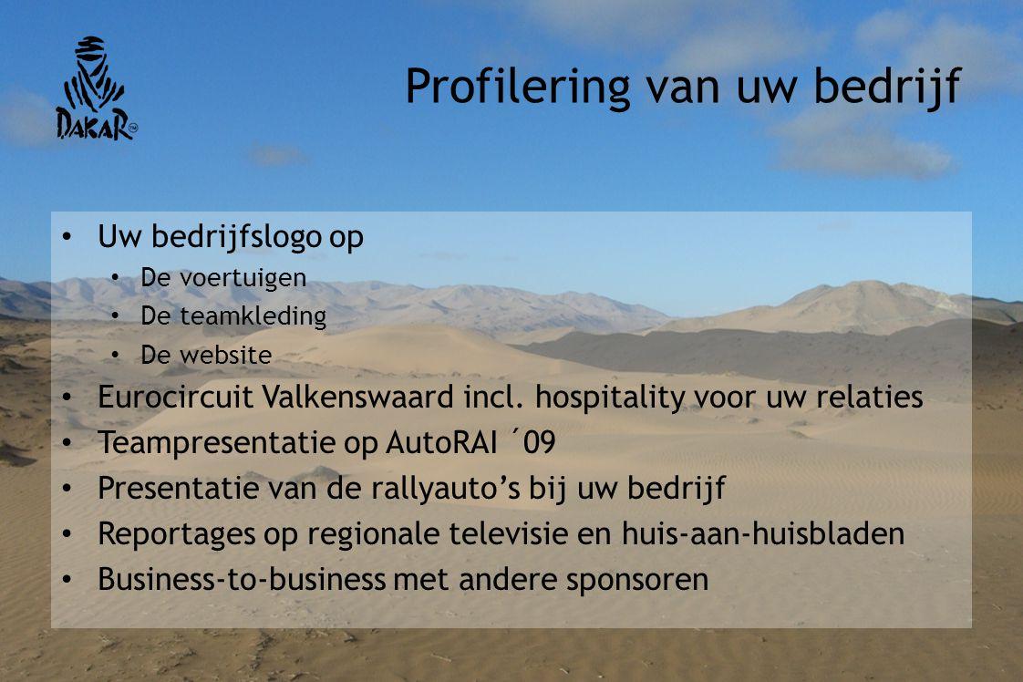 Profilering van uw bedrijf Uw bedrijfslogo op De voertuigen De teamkleding De website Eurocircuit Valkenswaard incl.