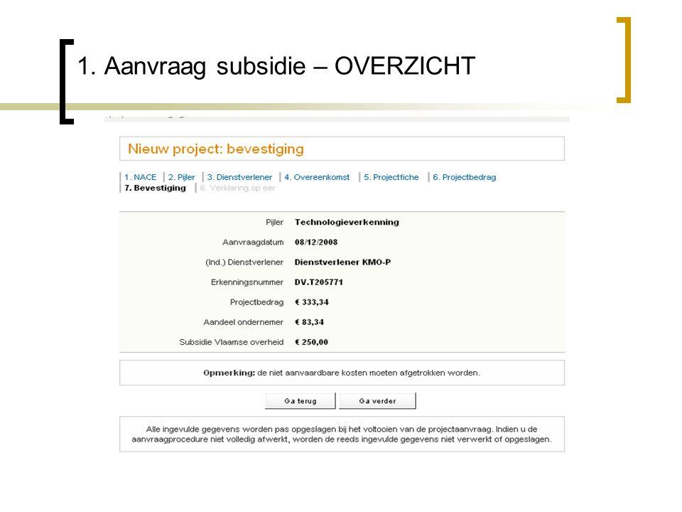 1. Aanvraag subsidie – OVERZICHT