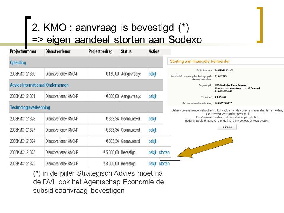 2. KMO : aanvraag is bevestigd (*) => eigen aandeel storten aan Sodexo (*) in de pijler Strategisch Advies moet na de DVL ook het Agentschap Economie