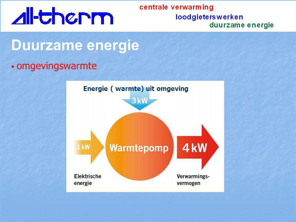 Duurzame energie omgevingswarmte Energie ( warmte) uit omgeving