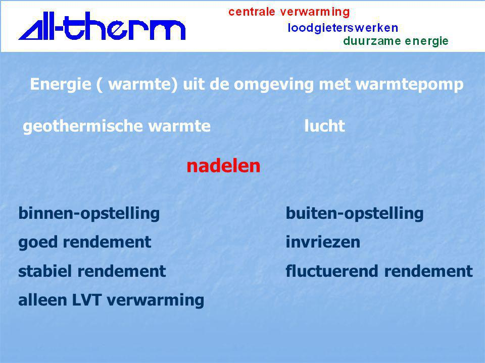 Energie ( warmte) uit de omgeving met warmtepomp lucht buiten-opstelling invriezen fluctuerend rendement geothermische warmte binnen-opstelling goed r