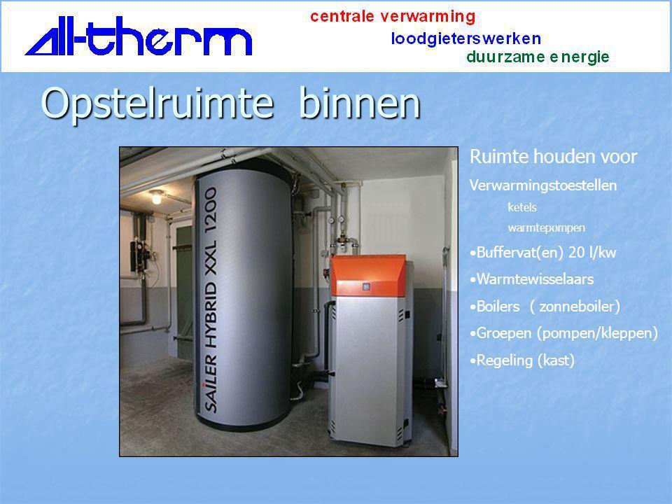 Opstelruimte binnen Ruimte houden voor Verwarmingstoestellen ketels warmtepompen Buffervat(en) 20 l/kw Warmtewisselaars Boilers ( zonneboiler) Groepen